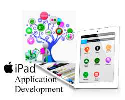 Require iPad Application Development? We are the Specialists!