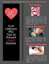 Info-graphic By Curt E. Liebman MD On Tips To Prevent Heart Disease
